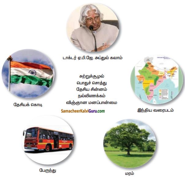 Samacheer Kalvi 5th Social Science Guide Term 1 Chapter 3 நல்ல குடிமகன் 4