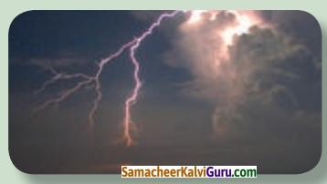 Samacheer Kalvi 5th Social Science Guide Term 1 Chapter 4 வளிமண்டலம் 4