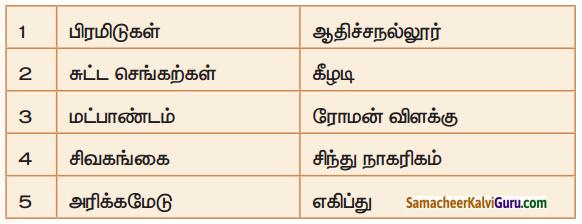 Samacheer Kalvi 5th Social Science Guide Term 2 Chapter 1 பண்டைய அகழ்வாராய்ச்சி 1