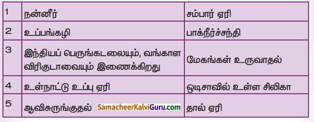 Samacheer Kalvi 5th Social Science Guide Term 2 Chapter 2 நீர்க் கோளம் 1