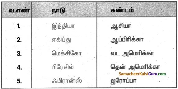 Samacheer Kalvi 5th Social Science Guide Term 2 Chapter 3 உலகில் உள்ள கண்டங்கள் 4