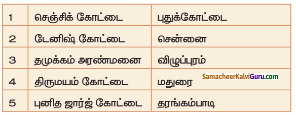 Samacheer Kalvi 5th Social Science Guide Term 3 Chapter 1 கோட்டைகளும் அரண்மனைகளும் 1