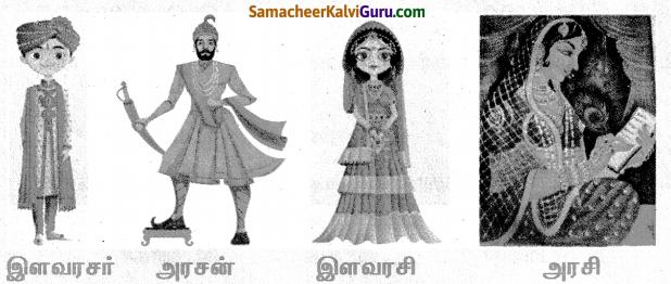 Samacheer Kalvi 5th Social Science Guide Term 3 Chapter 1 கோட்டைகளும் அரண்மனைகளும் 4