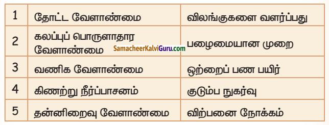 Samacheer Kalvi 5th Social Science Guide Term 3 Chapter 2 வேளாண்மை 1
