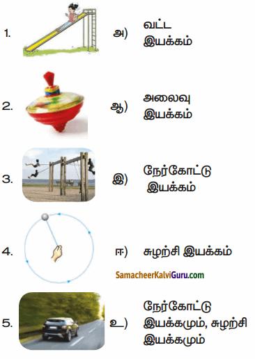 Samacheer Kalvi 6th Science Guide Term 1 Chapter 2 விசையும் இயக்கமும் 51