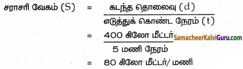 Samacheer Kalvi 6th Science Guide Term 1 Chapter 2 விசையும் இயக்கமும் 66