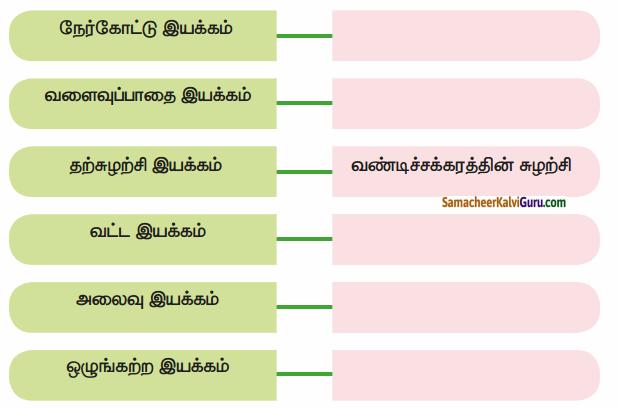 Samacheer Kalvi 6th Science Guide Term 1 Chapter 2 விசையும் இயக்கமும் 80