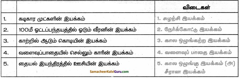 Samacheer Kalvi 6th Science Guide Term 1 Chapter 2 விசையும் இயக்கமும் 86