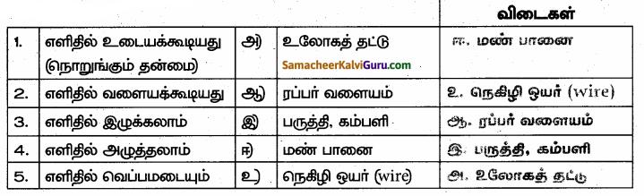 Samacheer Kalvi 6th Science Guide Term 1 Chapter 3 நம்மைச் சுற்றியுள்ள பருப்பொருட்கள் 40