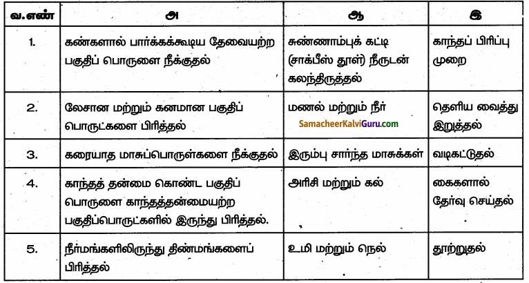 Samacheer Kalvi 6th Science Guide Term 1 Chapter 3 நம்மைச் சுற்றியுள்ள பருப்பொருட்கள் 41