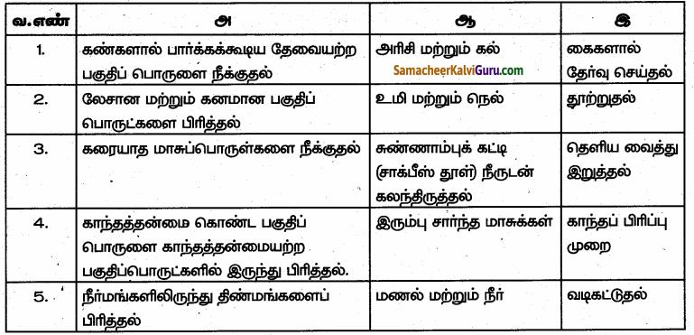 Samacheer Kalvi 6th Science Guide Term 1 Chapter 3 நம்மைச் சுற்றியுள்ள பருப்பொருட்கள் 42