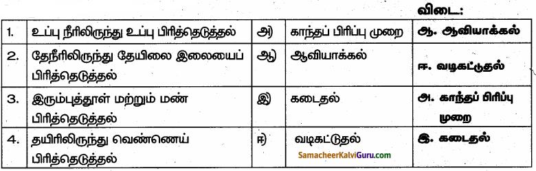 Samacheer Kalvi 6th Science Guide Term 1 Chapter 3 நம்மைச் சுற்றியுள்ள பருப்பொருட்கள் 80.3