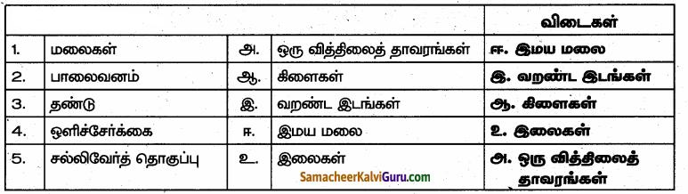 Samacheer Kalvi 6th Science Guide Term 1 Chapter 4 தாவரங்கள் வாழும் உலகம் 40