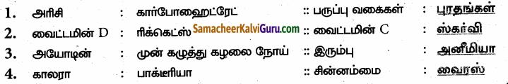 Samacheer Kalvi 6th Science Guide Term 1 Chapter 6 உடல் நலமும் சுகாதாரமும் 80