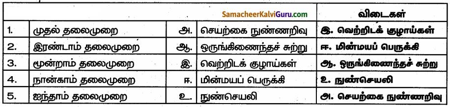 Samacheer Kalvi 6th Science Guide Term 1 Chapter 7 கணினி ஓர் அறிமுகம் 90