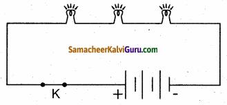 Samacheer Kalvi 6th Science Guide Term 2 Chapter 2 மின்னியல் 44