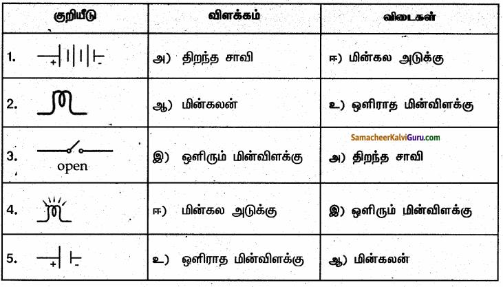 Samacheer Kalvi 6th Science Guide Term 2 Chapter 2 மின்னியல் 51