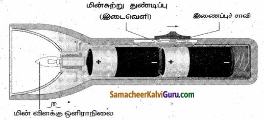 Samacheer Kalvi 6th Science Guide Term 2 Chapter 2 மின்னியல் 60
