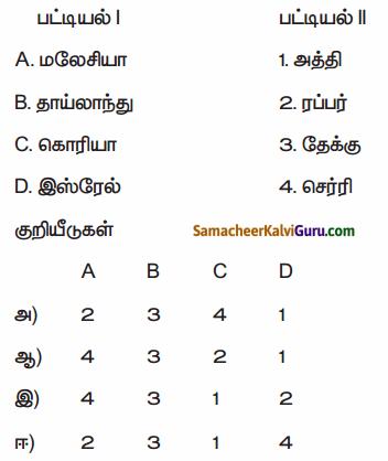 Samacheer Kalvi 6th Social Science Guide Term 3 Geography Chapter 1 ஆசியா மற்றும் ஐரோப்பா 1