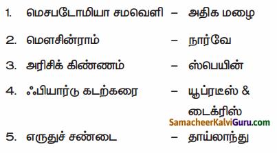 Samacheer Kalvi 6th Social Science Guide Term 3 Geography Chapter 1 ஆசியா மற்றும் ஐரோப்பா 80