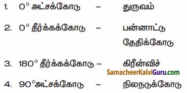 Samacheer Kalvi 6th Social Science Guide Term 3 Geography Chapter 2 புவி மாதிரி 60