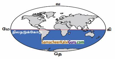 Samacheer Kalvi 6th Social Science Guide Term 3 Geography Chapter 2 புவி மாதிரி 82