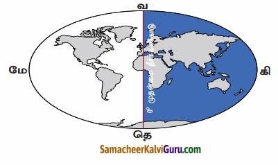 Samacheer Kalvi 6th Social Science Guide Term 3 Geography Chapter 2 புவி மாதிரி 83