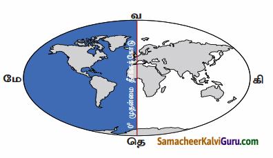 Samacheer Kalvi 6th Social Science Guide Term 3 Geography Chapter 2 புவி மாதிரி 84