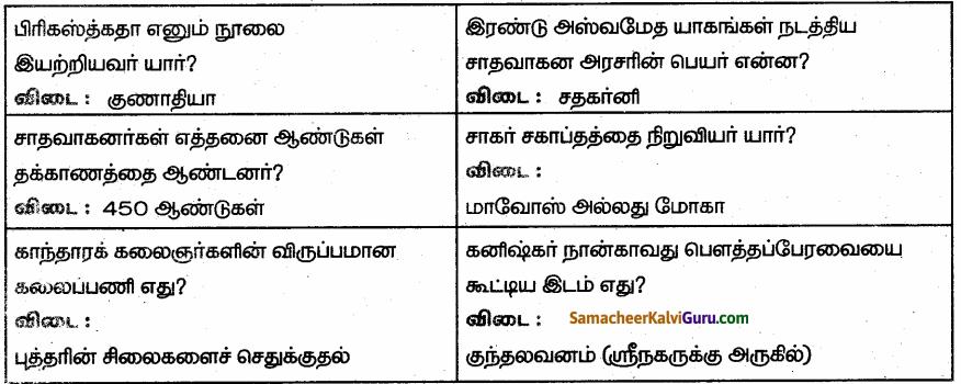 Samacheer Kalvi 6th Social Science Guide Term 3 History Chapter 2 இந்தியா – மௌரியருக்குப் பின்னர் 91