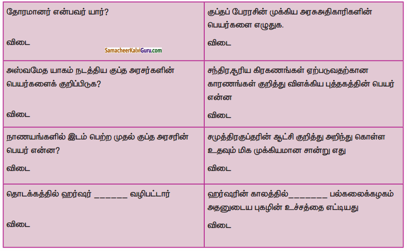 Samacheer Kalvi 6th Social Science Guide Term 3 History Chapter 3 பேரரசுகளின் காலம் குப்தர், வர்த்த னர் 40
