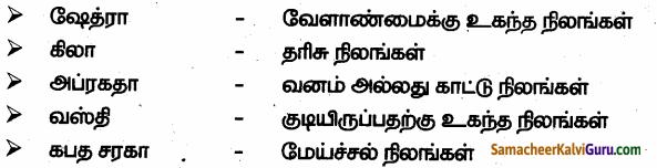 Samacheer Kalvi 6th Social Science Guide Term 3 History Chapter 3 பேரரசுகளின் காலம் குப்தர், வர்த்த னர் 95