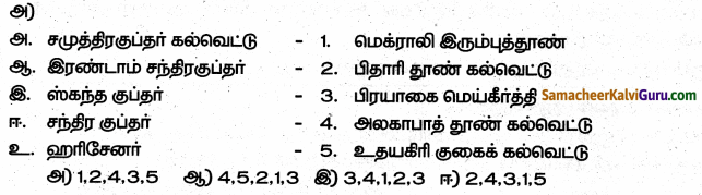 Samacheer Kalvi 6th Social Science Guide Term 3 History Chapter 3 பேரரசுகளின் காலம் குப்தர், வர்த்த னர் 96