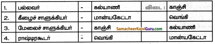 Samacheer Kalvi 6th Social Science Guide Term 3 History Chapter 4 தென்னிந்திய அரசுகள் 80