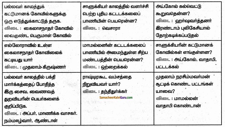 Samacheer Kalvi 6th Social Science Guide Term 3 History Chapter 4 தென்னிந்திய அரசுகள் 91