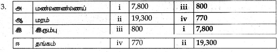 Samacheer Kalvi 7th Science Guide Term 1 Chapter 1 அளவீட்டியல் 19