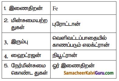 Samacheer Kalvi 7th Science Guide Term 1 Chapter 4 அணு அமைப்பு 1