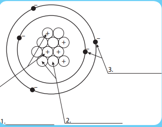 Samacheer Kalvi 7th Science Guide Term 1 Chapter 4 அணு அமைப்பு 13