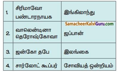 Samacheer Kalvi 7th Social Science Guide Term 3 Civics Chapter 1 பெண்கள் மேம்பாடு 1