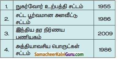 Samacheer Kalvi 7th Social Science Guide Term 3 Civics Chapter 2 சந்தை மற்றும் நுகர்வோர் பாதுகாப்பு 1