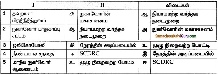 Samacheer Kalvi 7th Social Science Guide Term 3 Civics Chapter 2 சந்தை மற்றும் நுகர்வோர் பாதுகாப்பு 3