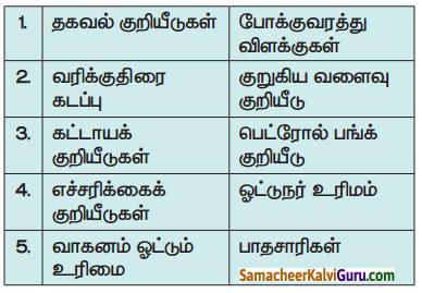 Samacheer Kalvi 7th Social Science Guide Term 3 Civics Chapter 3 சாலைப் பாதுகாப்பு 1