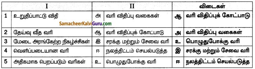 Samacheer Kalvi 7th Social Science Guide Term 3 Economics Chapter 1 வரியும் அதன் முக்கியத்துவம் 5