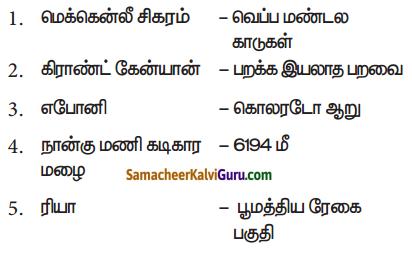 Samacheer Kalvi 7th Social Science Guide Term 3 Geography Chapter 1 கண்டங்களை ஆராய்தல் - வடஅமெரிக்கா மற்றும் தென்அமெரிக்கா 1