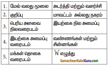 Samacheer Kalvi 7th Social Science Guide Term 3 Geography Chapter 2 நிலவரைபடத்தை கற்றறிதல் 1