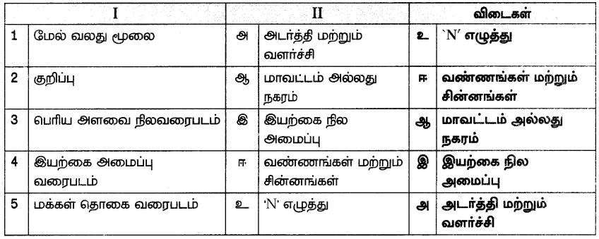 Samacheer Kalvi 7th Social Science Guide Term 3 Geography Chapter 2 நிலவரைபடத்தை கற்றறிதல் 2