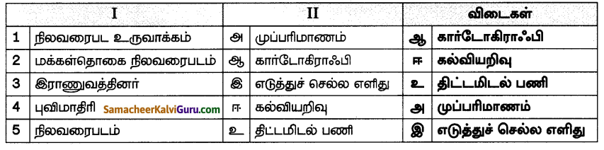 Samacheer Kalvi 7th Social Science Guide Term 3 Geography Chapter 2 நிலவரைபடத்தை கற்றறிதல் 6