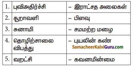 Samacheer Kalvi 7th Social Science Guide Term 3 Geography Chapter 3 இயற்கை இடர்கள் - பேரிடர் மேலாண்மை நடவடிக்கைகளை புரிந்து கொள்ளல் 1
