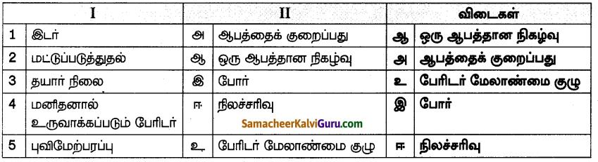 Samacheer Kalvi 7th Social Science Guide Term 3 Geography Chapter 3 இயற்கை இடர்கள் - பேரிடர் மேலாண்மை நடவடிக்கைகளை புரிந்து கொள்ளல் 6