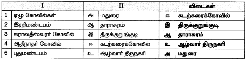 Samacheer Kalvi 7th Social Science Guide Term 3 History Chapter 2 தமிழ்நாட்டில் கலையும் கட்டடக் கலையும் 2