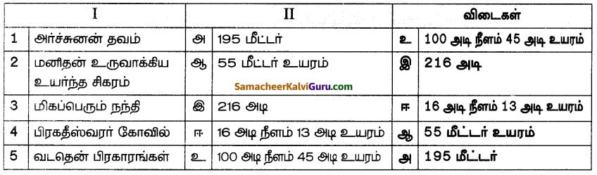Samacheer Kalvi 7th Social Science Guide Term 3 History Chapter 2 தமிழ்நாட்டில் கலையும் கட்டடக் கலையும் 3